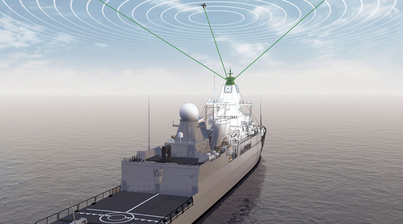 Hensoldt Introduces Advanced Non-Rotating Radar