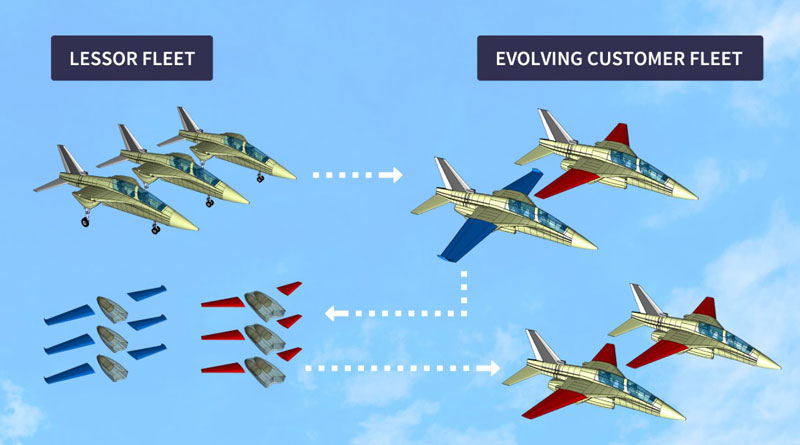 AERALIS to Offer New Leasing Model for Fighter Jet Pilot Training