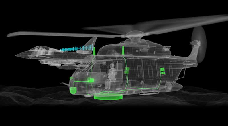 HENSOLDT Develops Mission Computer for Airbus Helicopters
