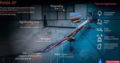 First Flight of Solar Powered Unmanned PHASA-35 Proves a Success