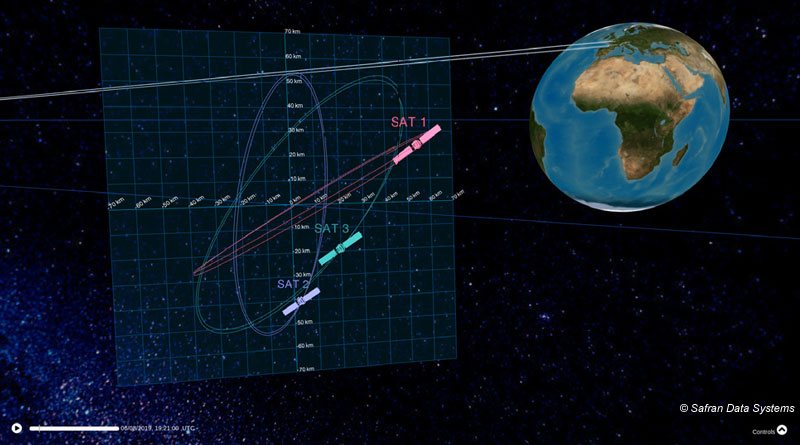 Safran's 'WeTrack' Selected by French Space Command